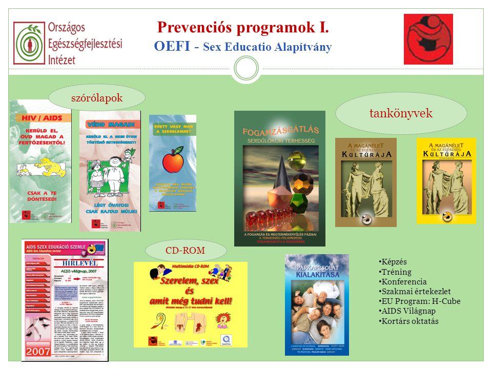Prevenciós programok I. OEFI - Sex Educatio Alapítvány szórólapok tankönyvek CD-ROM • Képzés • Tréning • Konferencia • Szakmai értekezlet • EU Program