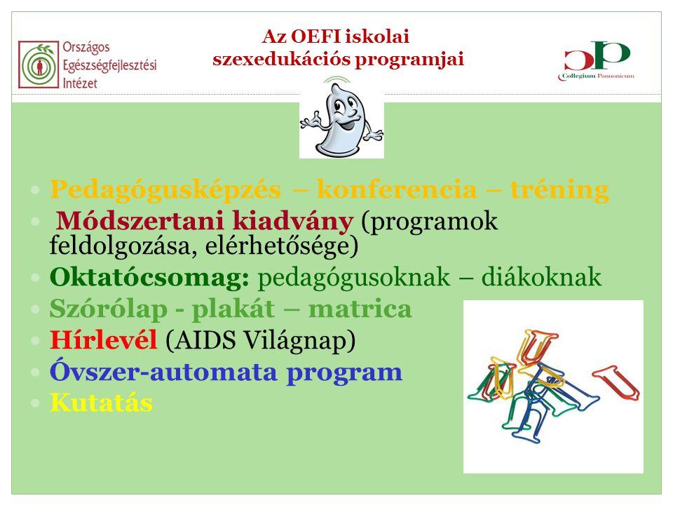 Az OEFI iskolai szexedukációs programjai  Pedagógusképzés – konferencia – tréning  Módszertani kiadvány (programok feldolgozása, elérhetősége)  Okt