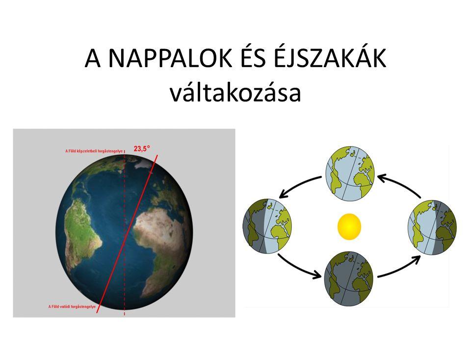 A Z IDŐ MÉRTÉKE A NAP Amikor az időt napokban mérjük a Föld tengelyforgására utalunk.