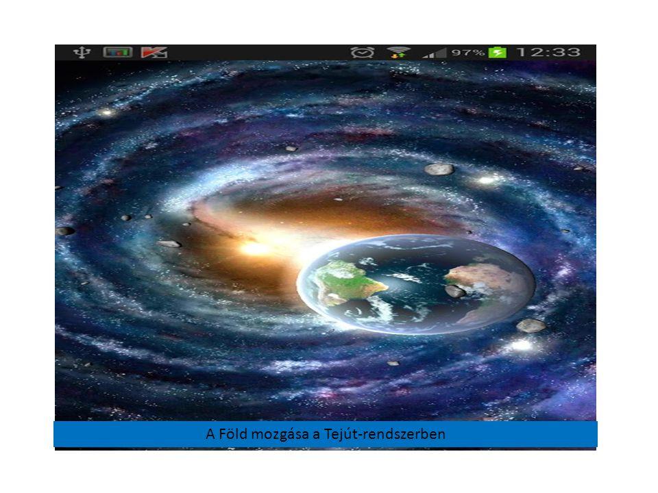A Föld mozgása a Tejút-rendszerben