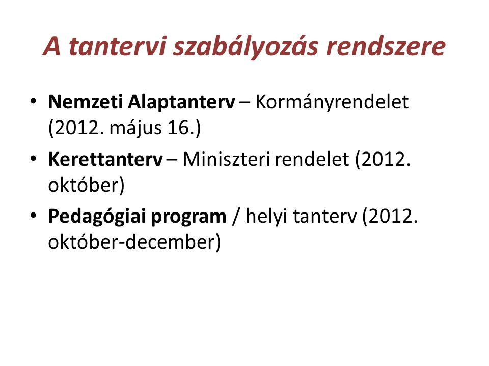 A tantervi szabályozás rendszere • Nemzeti Alaptanterv – Kormányrendelet (2012. május 16.) • Kerettanterv – Miniszteri rendelet (2012. október) • Peda