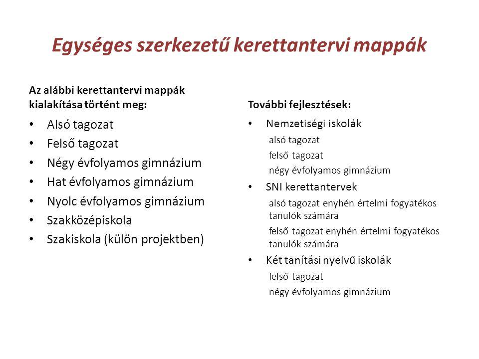 Egységes szerkezetű kerettantervi mappák Az alábbi kerettantervi mappák kialakítása történt meg: • Alsó tagozat • Felső tagozat • Négy évfolyamos gimn