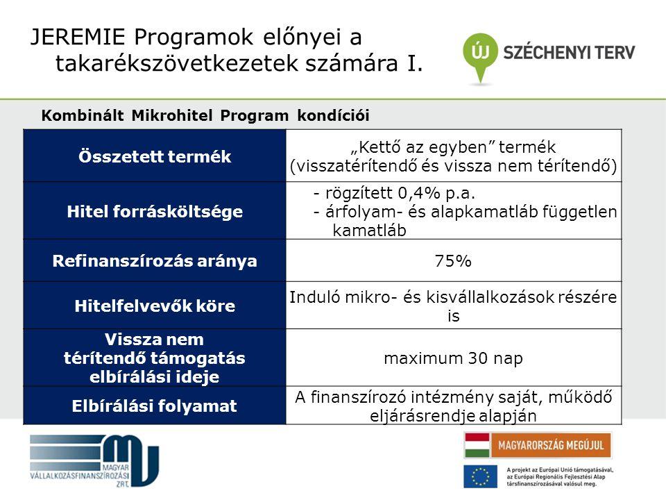 Kombinált Mikrohitel Program kondíciói JEREMIE Programok előnyei a takarékszövetkezetek számára I.