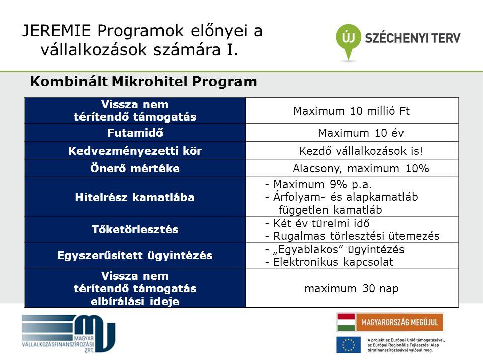 JEREMIE Programok előnyei a vállalkozások számára I.