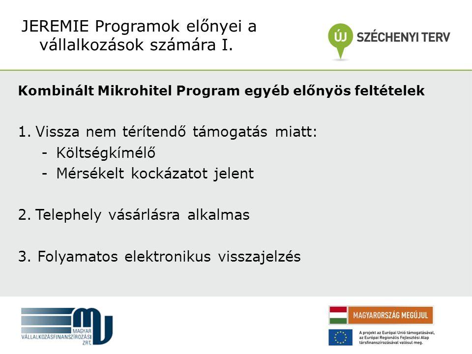 Kombinált Mikrohitel Program egyéb előnyös feltételek 1.Vissza nem térítendő támogatás miatt: -Költségkímélő -Mérsékelt kockázatot jelent 2.Telephely vásárlásra alkalmas 3.