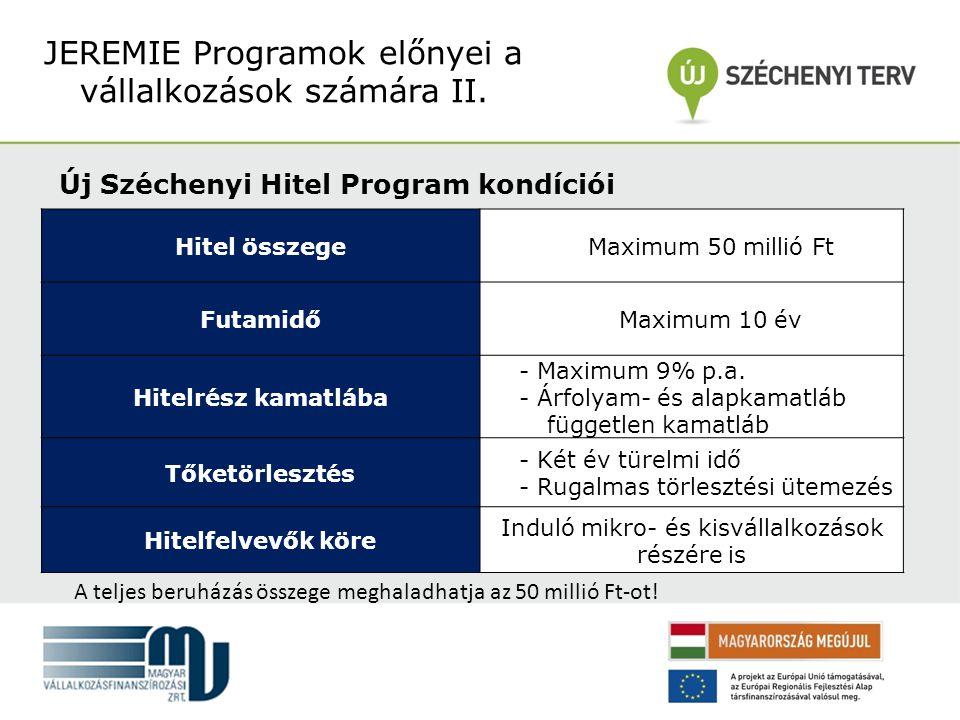 Új Széchenyi Hitel Program kondíciói JEREMIE Programok előnyei a vállalkozások számára II.