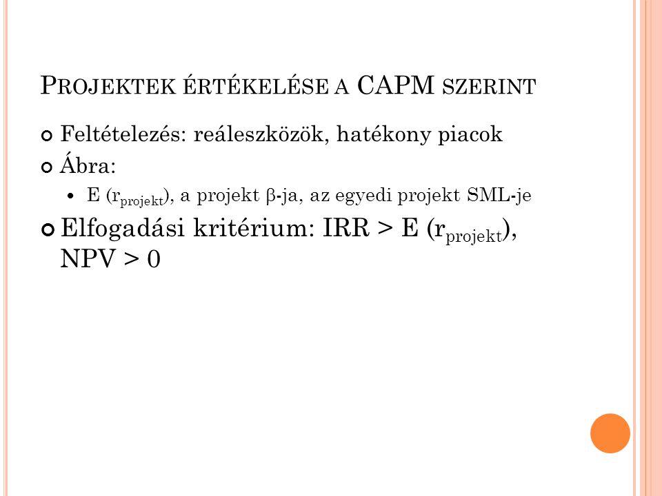 P ROJEKTEK ÉRTÉKELÉSE A CAPM SZERINT Feltételezés: reáleszközök, hatékony piacok Ábra:  E (r projekt ), a projekt  -ja, az egyedi projekt SML-je Elf