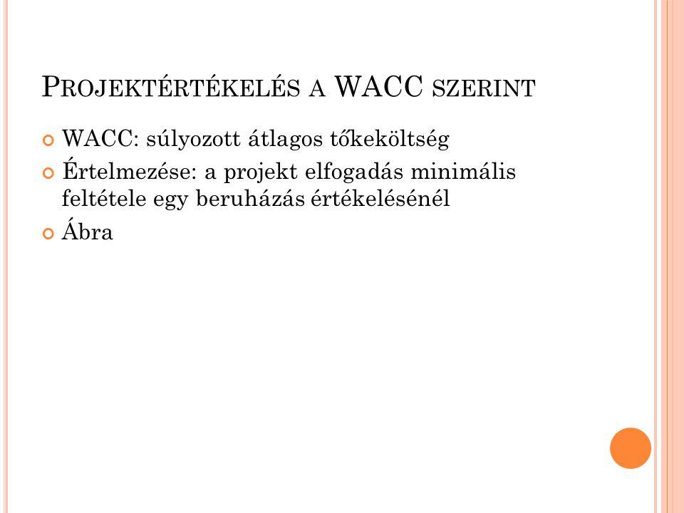 P ROJEKTÉRTÉKELÉS A WACC SZERINT WACC: súlyozott átlagos tőkeköltség Értelmezése: a projekt elfogadás minimális feltétele egy beruházás értékelésénél