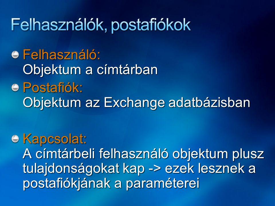 Felhasználó: Objektum a címtárban Postafiók: Objektum az Exchange adatbázisban Kapcsolat: A címtárbeli felhasználó objektum plusz tulajdonságokat kap