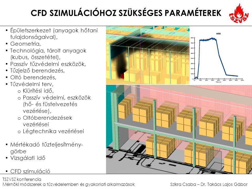 CFD SZIMULÁCIÓHOZ SZÜKSÉGES PARAMÉTEREK •Épületszerkezet (anyagok hőtani tulajdonságaival), •Geometria, •Technológia, tárolt anyagok (kubus, összetéte