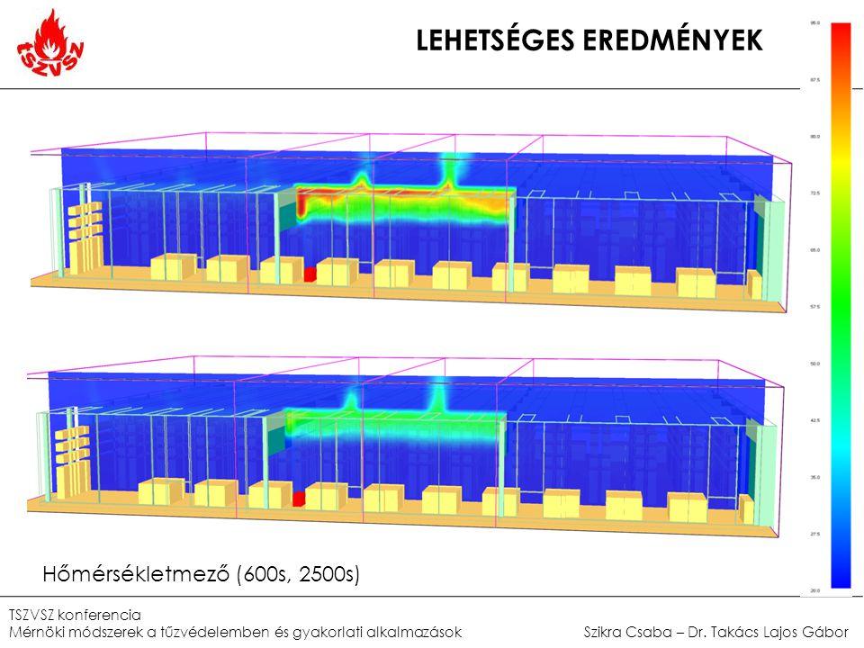 LEHETSÉGES EREDMÉNYEK Hőmérsékletmező (600s, 2500s) TSZVSZ konferencia Mérnöki módszerek a tűzvédelemben és gyakorlati alkalmazások Szikra Csaba – Dr.