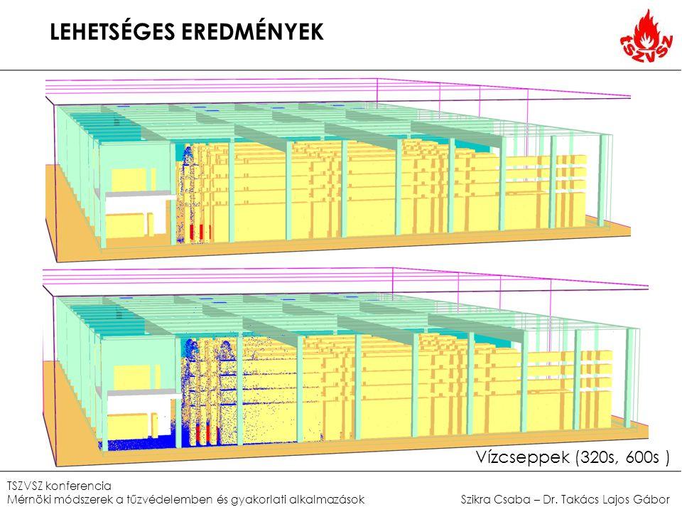 Vízcseppek (320s, 600s ) LEHETSÉGES EREDMÉNYEK TSZVSZ konferencia Mérnöki módszerek a tűzvédelemben és gyakorlati alkalmazások Szikra Csaba – Dr. Taká
