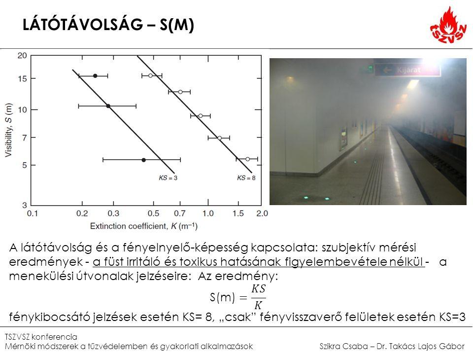 LÁTÓTÁVOLSÁG – S(M) TSZVSZ konferencia Mérnöki módszerek a tűzvédelemben és gyakorlati alkalmazások Szikra Csaba – Dr. Takács Lajos Gábor