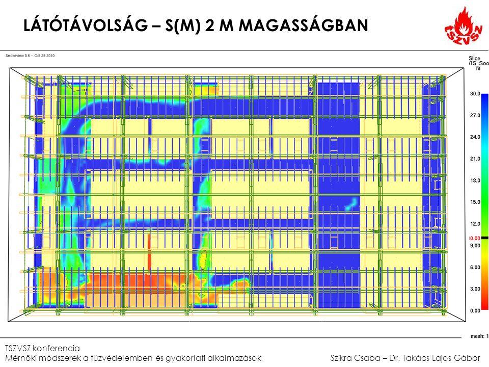 LÁTÓTÁVOLSÁG – S(M) 2 M MAGASSÁGBAN TSZVSZ konferencia Mérnöki módszerek a tűzvédelemben és gyakorlati alkalmazások Szikra Csaba – Dr. Takács Lajos Gá