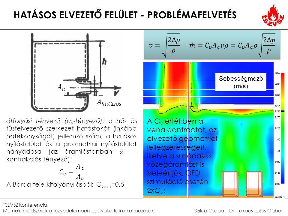 HATÁSOS ELVEZETŐ FELÜLET - PROBLÉMAFELVETÉS TSZVSZ konferencia Mérnöki módszerek a tűzvédelemben és gyakorlati alkalmazások Szikra Csaba – Dr. Takács