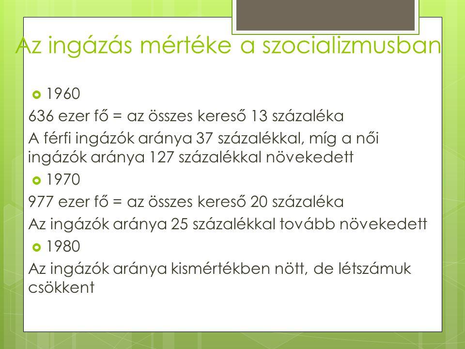 1970-es népszámlálási adatok  Több, mint egymillió ingázó, akik 25 százaléka huzamos ingázó  A községekben élők 33 százaléka ingázó  Az ingázók 20 százaléka Budapesten dolgozik  Leginkább nem mezőgazdasági, fizikai munkások ingáznak, akik közül sokan huzamos ingázók