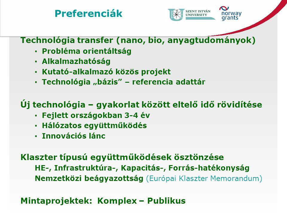 """Preferenciák Technológia transfer (nano, bio, anyagtudományok) • Probléma orientáltság • Alkalmazhatóság • Kutató-alkalmazó közös projekt • Technológia """"bázis – referencia adattár Új technológia – gyakorlat között eltelő idő rövidítése • Fejlett országokban 3-4 év • Hálózatos együttműködés • Innovációs lánc Klaszter típusú együttműködések ösztönzése HE-, Infrastruktúra-, Kapacitás-, Forrás-hatékonyság Nemzetközi beágyazottság (Európai Klaszter Memorandum) Mintaprojektek: Komplex – Publikus"""
