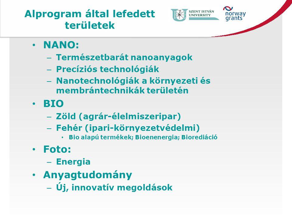 Alprogram által lefedett területek • NANO: – Természetbarát nanoanyagok – Precíziós technológiák – Nanotechnológiák a környezeti és membrántechnikák területén • BIO – Zöld (agrár-élelmiszeripar) – Fehér (ipari-környezetvédelmi) • Bio alapú termékek; Bioenenergia; Biorediáció • Foto: – Energia • Anyagtudomány – Új, innovatív megoldások