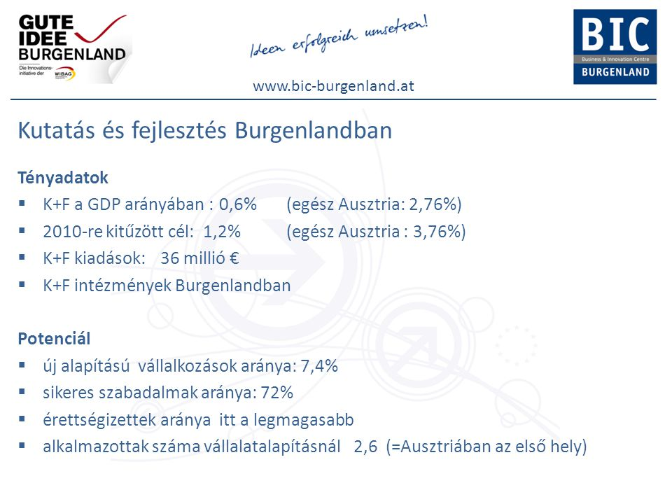 www.bic-burgenland.at Kutatás és fejlesztés Burgenlandban Tényadatok  K+F a GDP arányában : 0,6%(egész Ausztria: 2,76%)  2010-re kitűzött cél: 1,2%(