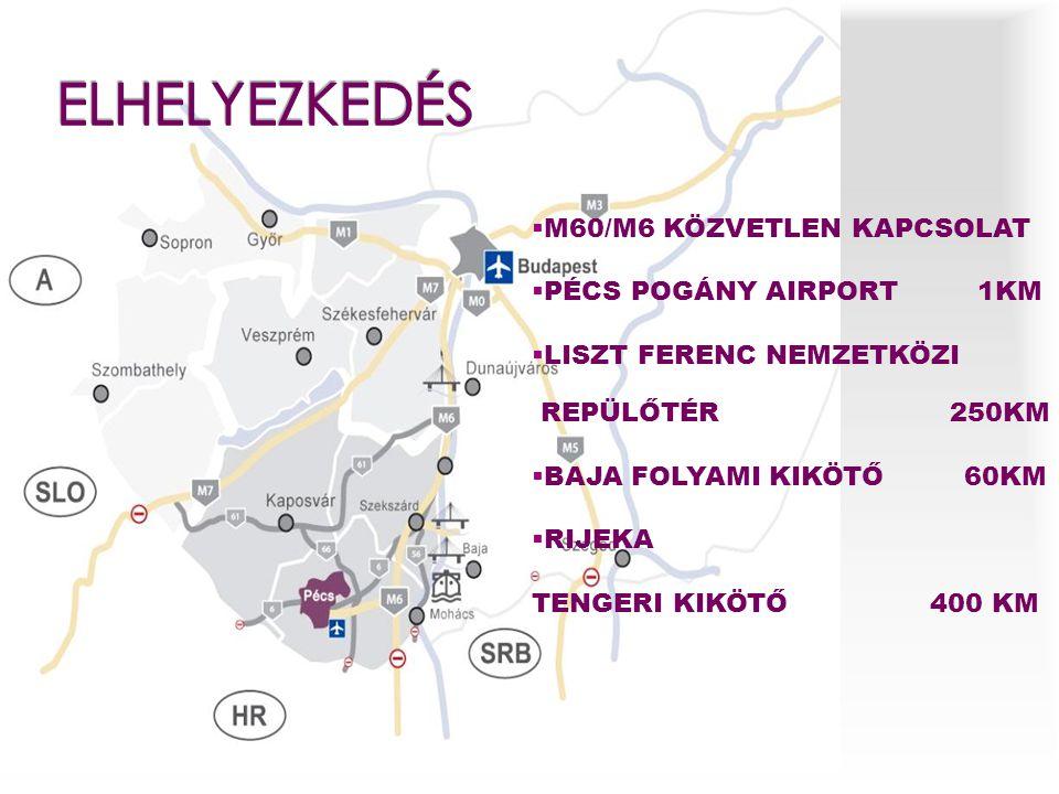 HATÁRÁTKELŐK  Szentgotthárd/A: 270km  Rédics/SLO: 220 km  Letenye/CRO: 171 km FŐVÁROSOK  Bécs/A: 430km  Ljubljana/SLO: 400 km  Zágráb/COR: 230 km  Belgrád/SRB: 310 km  Drávaszabolcs/CRO: 60 km  Barcs/CRO: 60 km  Tompa/SRB: 145 km