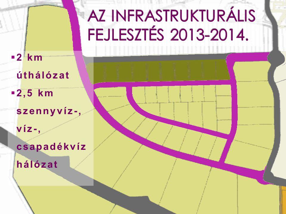80 Ha terület  egyedi igényeknek megfelelően kialakítható telekméret 2500 m2 nagyságtól  közművesített, kapacitás- szükséglet igény szerint alakítható Kereskedelmi Park-30 Ha  Auchan kereskedelmi parkot kiegészítő, szolgáltatói és kiskereskedelmi célra ajánlott területek Logisztikai Park - 90 Ha  elsődlegesen logisztikai célra ajánlott területek, 20.000m2-től  alkalmas nagyobb terület igényű beruházások, ipari létesítmények kialakítására Auchan Retail Park