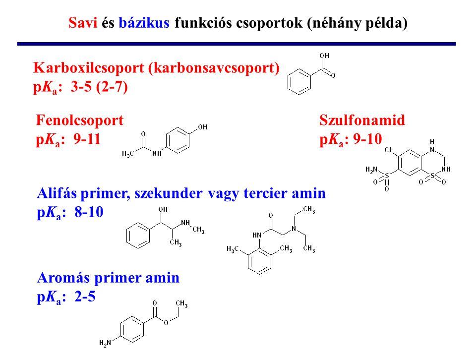 Savi és bázikus funkciós csoportok (néhány példa) Karboxilcsoport (karbonsavcsoport) pK a : 3-5 (2-7) Fenolcsoport pK a : 9-11 Szulfonamid pK a : 9-10 Alifás primer, szekunder vagy tercier amin pK a : 8-10 Aromás primer amin pK a : 2-5