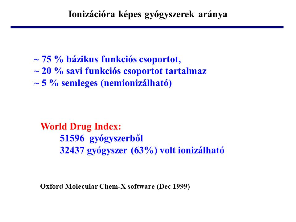 ~ 75 % bázikus funkciós csoportot, ~ 20 % savi funkciós csoportot tartalmaz ~ 5 % semleges (nemionizálható) Oxford Molecular Chem-X software (Dec 1999) World Drug Index: 51596 gyógyszerből 32437 gyógyszer (63%) volt ionizálható Ionizációra képes gyógyszerek aránya