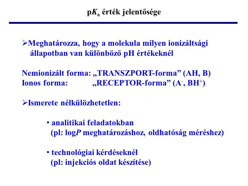 """pK a érték jelentősége  Meghatározza, hogy a molekula milyen ionizáltsági állapotban van különböző pH értékeknél Nemionizált forma: """"TRANSZPORT-forma (AH, B) Ionos forma: """"RECEPTOR-forma (A -, BH + )  Ismerete nélkülözhetetlen: • analitikai feladatokban (pl: logP meghatározáshoz, oldhatóság méréshez) • technológiai kérdéseknél (pl: injekciós oldat készítése)"""