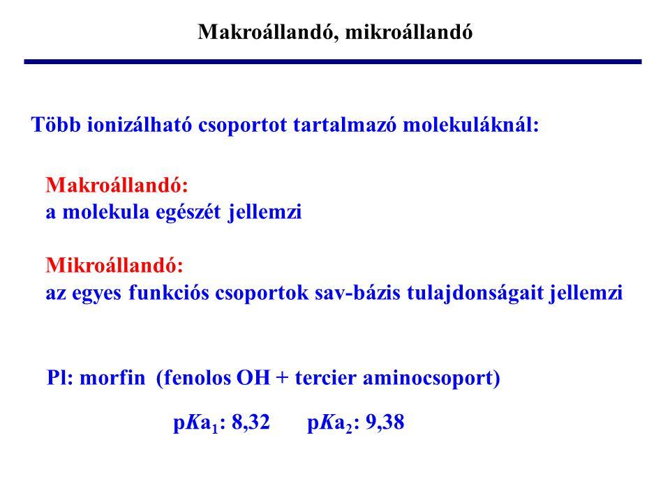 Makroállandó, mikroállandó Több ionizálható csoportot tartalmazó molekuláknál: Makroállandó: a molekula egészét jellemzi Mikroállandó: az egyes funkci
