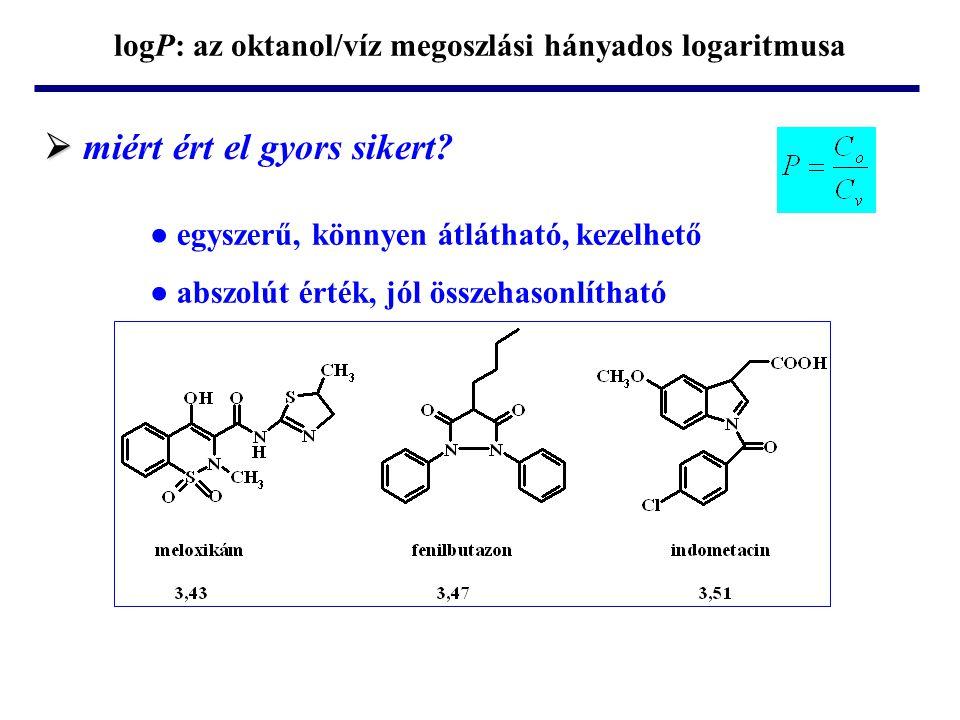   miért ért el gyors sikert? ● egyszerű, könnyen átlátható, kezelhető ● abszolút érték, jól összehasonlítható logP: az oktanol/víz megoszlási hányad