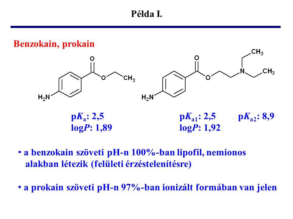 Példa I. Benzokain, prokain pK a1 : 2,5 pK a2 : 8,9 logP: 1,92 • a benzokain szöveti pH-n 100%-ban lipofil, nemionos alakban létezik (felületi érzéste