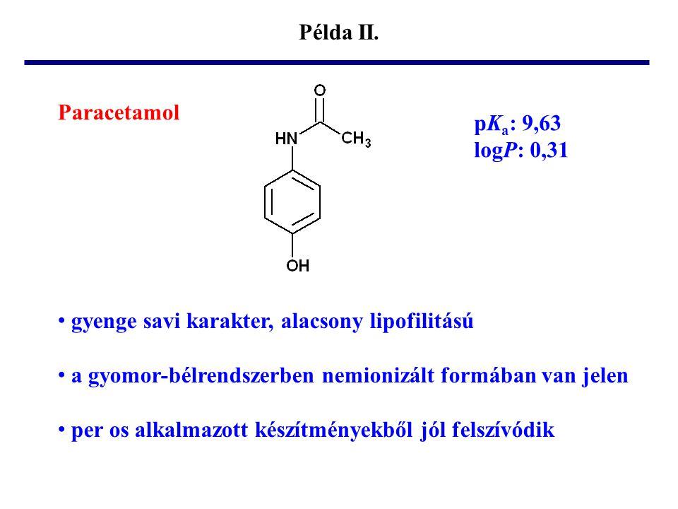 Példa II. Paracetamol pK a : 9,63 logP: 0,31 • gyenge savi karakter, alacsony lipofilitású • a gyomor-bélrendszerben nemionizált formában van jelen •