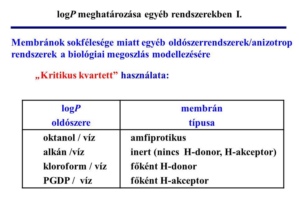 """""""Kritikus kvartett"""" használata: logP meghatározása egyéb rendszerekben I. Membránok sokfélesége miatt egyéb oldószerrendszerek/anizotrop rendszerek a"""
