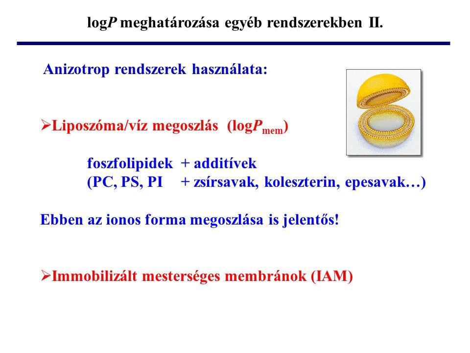 logP meghatározása egyéb rendszerekben II. Anizotrop rendszerek használata:  Liposzóma/víz megoszlás (logP mem ) foszfolipidek+ additívek (PC, PS, PI
