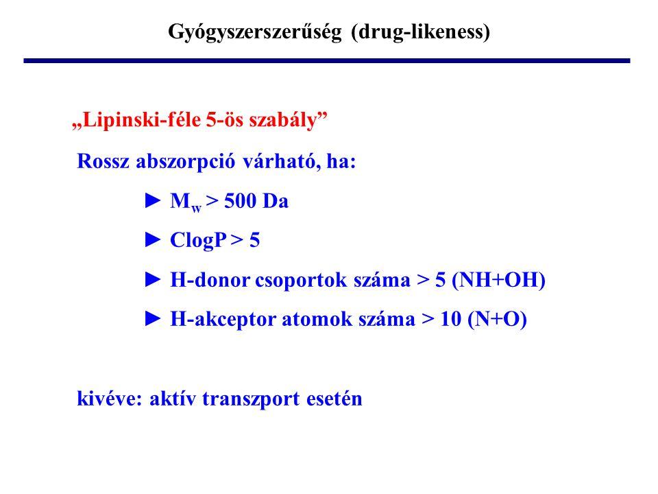 Rossz abszorpció várható, ha: ► M w > 500 Da ► ClogP > 5 ► H-donor csoportok száma > 5 (NH+OH) ► H-akceptor atomok száma > 10 (N+O) kivéve: aktív tran