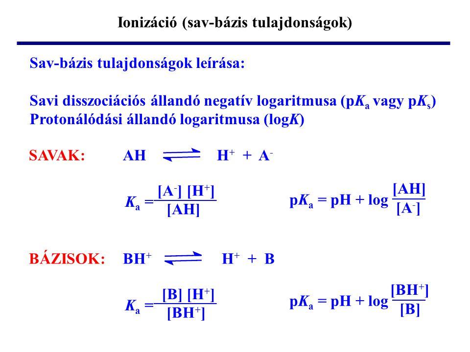 Ionizáció (sav-bázis tulajdonságok) Sav-bázis tulajdonságok leírása: Savi disszociációs állandó negatív logaritmusa (pK a vagy pK s ) Protonálódási állandó logaritmusa (logK) SAVAK:AH H + + A - K a = [A - ] [H + ] [AH] BÁZISOK:BH + H + + B K a = [B] [H + ] [BH + ] pK a = pH + log [AH] [A - ] pK a = pH + log [BH + ] [B]