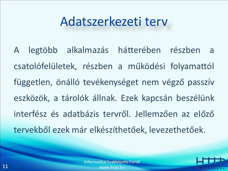 11 Informatikai Szakképzési Portál www.itszp.hu Adatszerkezeti terv A legtöbb alkalmazás hátterében részben a csatolófelületek, részben a működési fol
