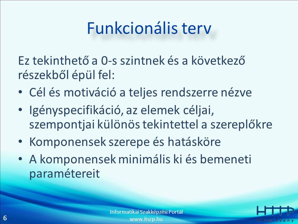 """7 Informatikai Szakképzési Portál www.itszp.hu Funkcionális terv • Erőforrások listáját és specifikációját • A programozási környezetet és operációs rendszert indoklással (vagyis ne a """"kedvenc nyelvünkön készüljön hanem amelyik a legmegfelelőbb és kellőkép időtálló)"""