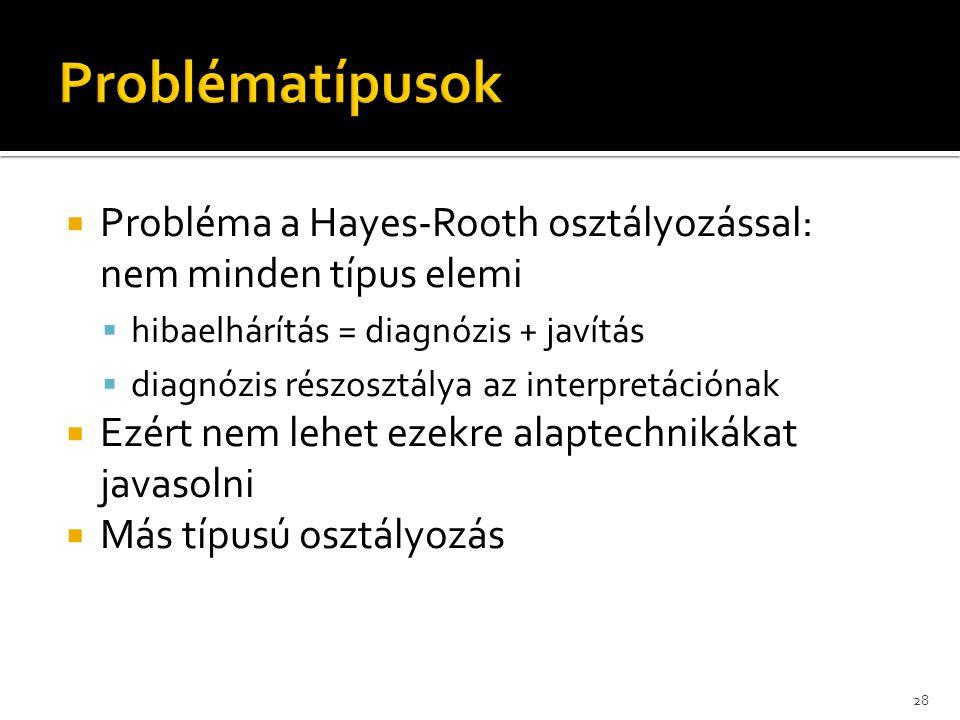  Probléma a Hayes-Rooth osztályozással: nem minden típus elemi  hibaelhárítás = diagnózis + javítás  diagnózis részosztálya az interpretációnak  E