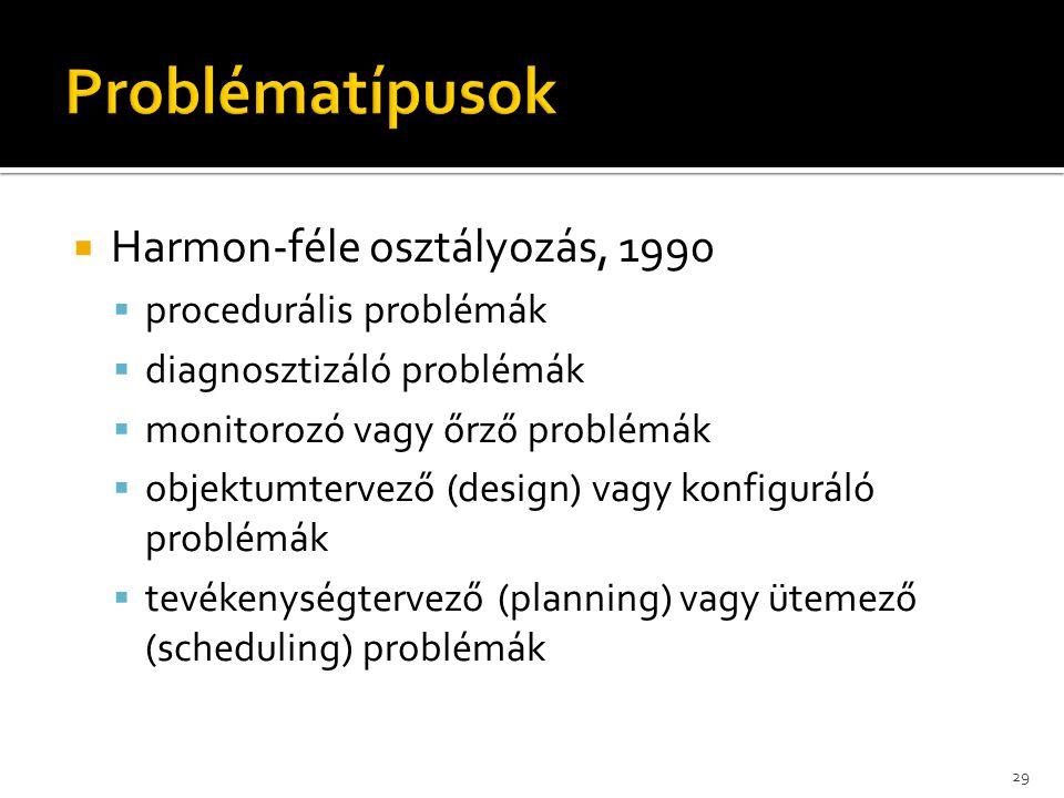  Harmon-féle osztályozás, 1990  procedurális problémák  diagnosztizáló problémák  monitorozó vagy őrző problémák  objektumtervező (design) vagy k