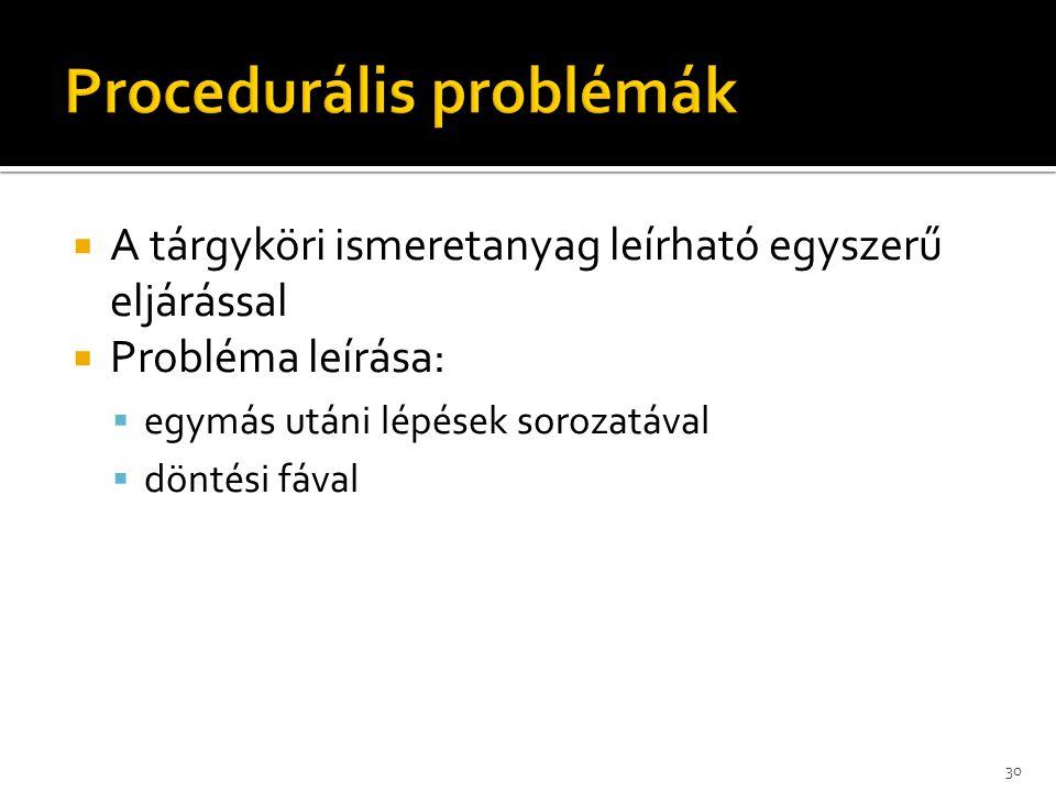  A tárgyköri ismeretanyag leírható egyszerű eljárással  Probléma leírása:  egymás utáni lépések sorozatával  döntési fával 30