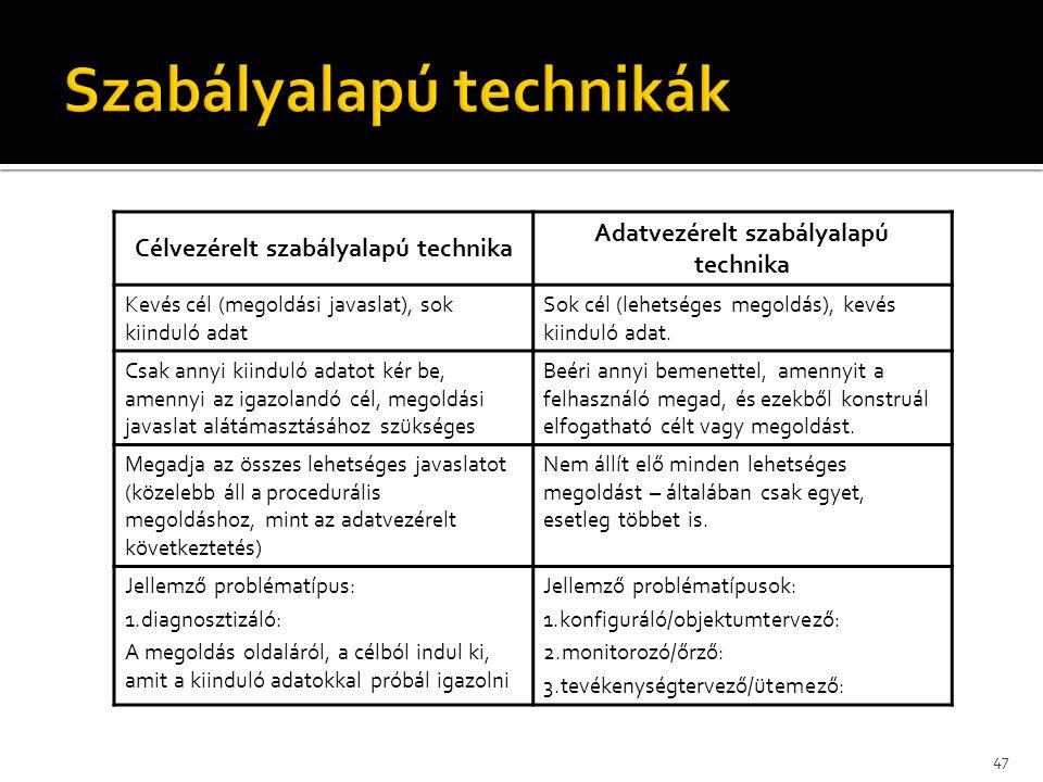 Célvezérelt szabályalapú technika Adatvezérelt szabályalapú technika Kevés cél (megoldási javaslat), sok kiinduló adat Sok cél (lehetséges megoldás),