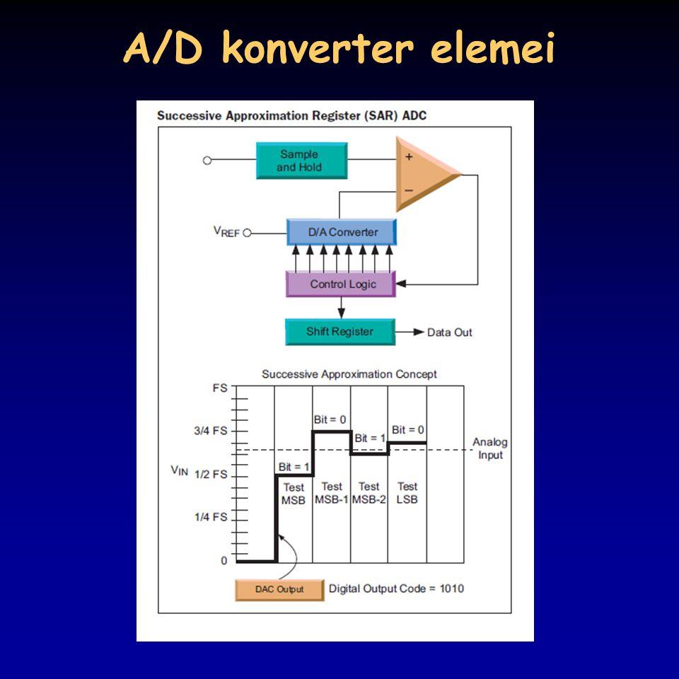 A/D konverter elemei