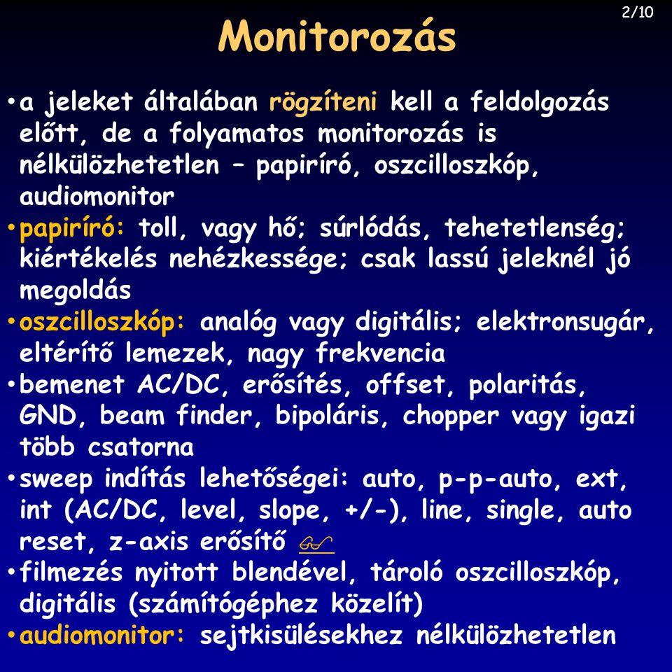 Monitorozás • a jeleket általában rögzíteni kell a feldolgozás előtt, de a folyamatos monitorozás is nélkülözhetetlen – papiríró, oszcilloszkóp, audio