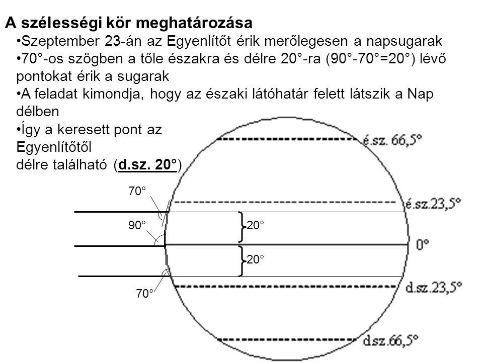 A szélességi kör meghatározása 90°20° 70° •Szeptember 23-án az Egyenlítőt érik merőlegesen a napsugarak •70°-os szögben a tőle északra és délre 20°-ra (90°-70°=20°) lévő pontokat érik a sugarak •A feladat kimondja, hogy az északi látóhatár felett látszik a Nap délben •Így a keresett pont az Egyenlítőtől délre található (d.sz.
