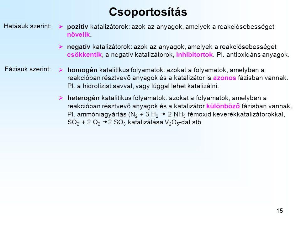 15 Csoportosítás Hatásuk szerint:  pozitív katalizátorok: azok az anyagok, amelyek a reakciósebességet növelik.