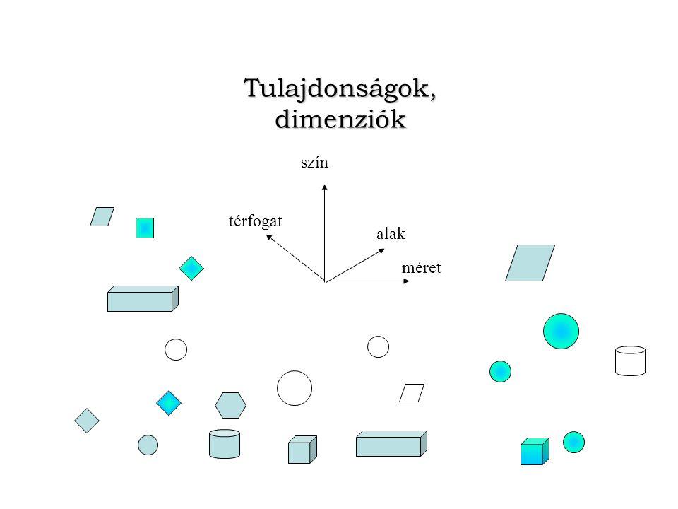 Tulajdonságok,dimenziók szín alak méret térfogat