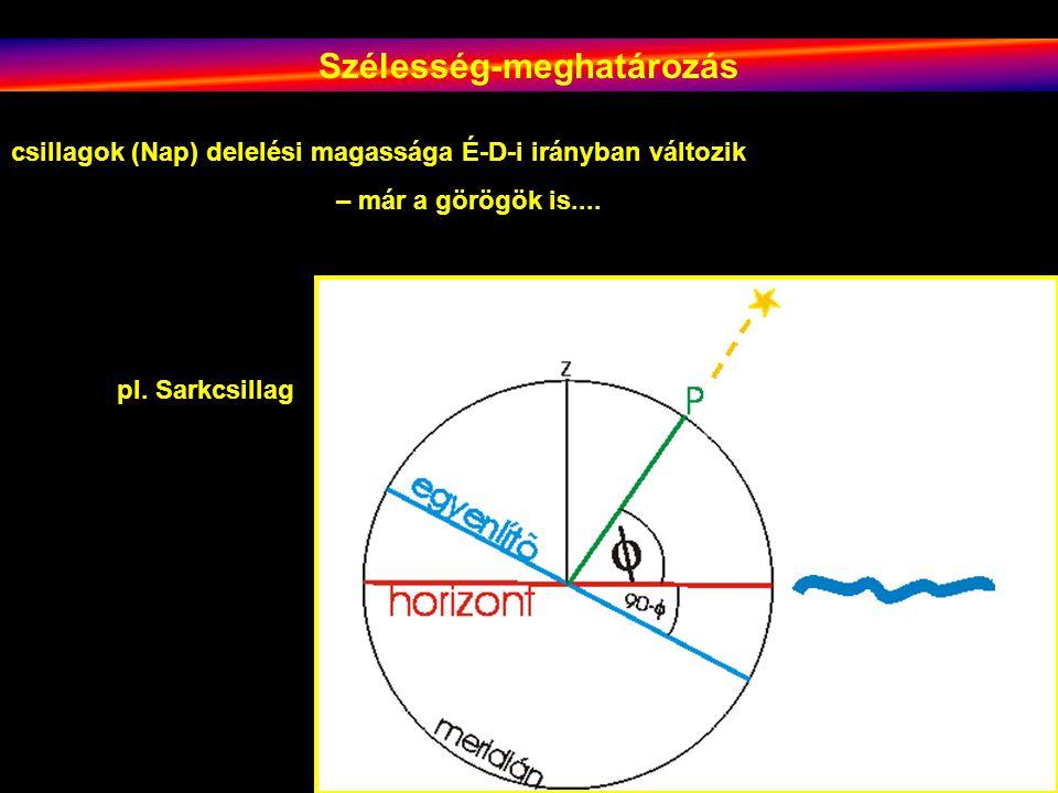 Szélesség-meghatározás csillagok (Nap) delelési magassága É-D-i irányban változik – már a görögök is.... pl. Sarkcsillag