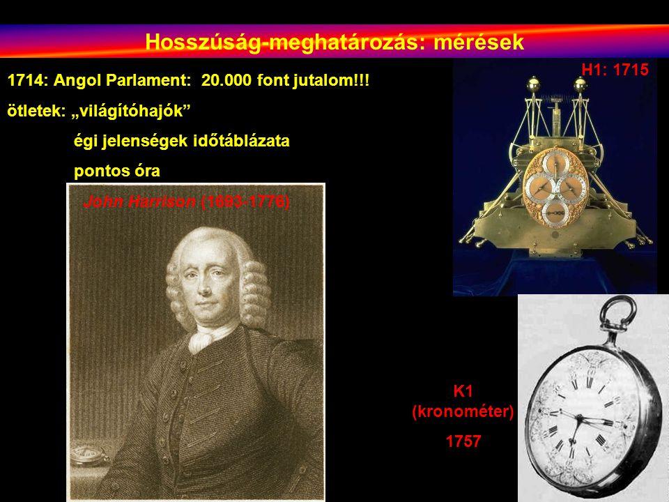 """H1: 1715 Hosszúság-meghatározás: mérések 1714: Angol Parlament: 20.000 font jutalom!!! ötletek: """"világítóhajók"""" égi jelenségek időtáblázata pontos óra"""