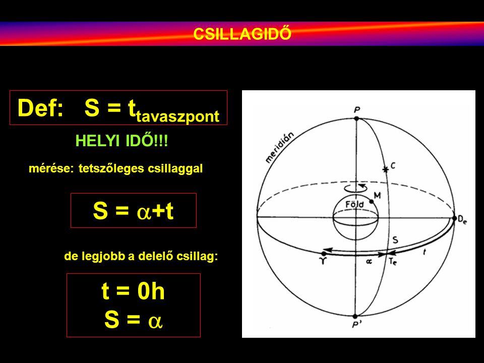 Def: S = t tavaszpont CSILLAGIDŐ mérése: tetszőleges csillaggal S =  +t de legjobb a delelő csillag: t = 0h S =  HELYI IDŐ!!!